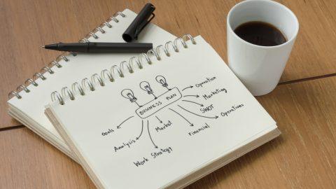 Exemplu/model de plan de afaceri pentru firma