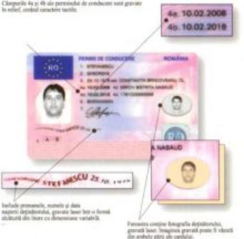 Informatii eliberare permis 2010: ce acte iti trebuie