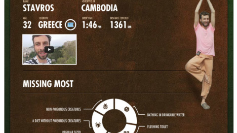 Heineken Dropped 2 – Ce pateste un grec aruncat in Cambodgia?