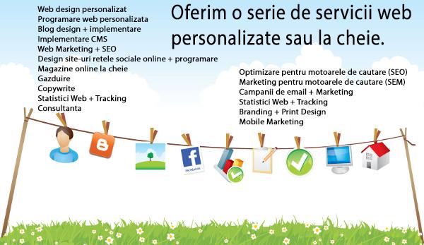 Promovare online pentru site-uri