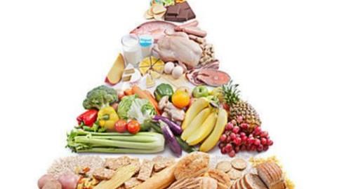 Alimente care fură calciul – o lista cu greseli din alimentatia ta!