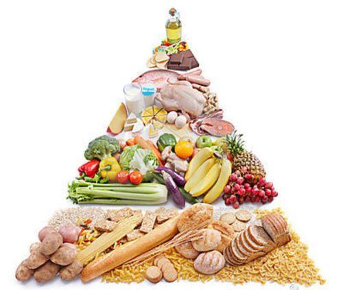 mancare alimente dieta sanatate