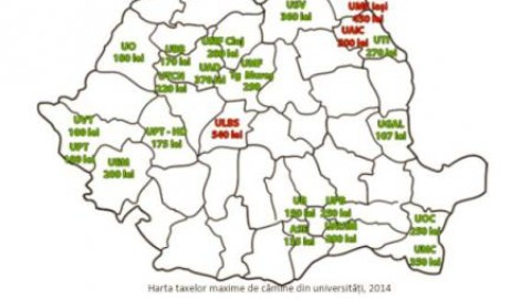 Cele mai mari taxe de cămin din universitățile romanești pentru anul universitar 2014-2015
